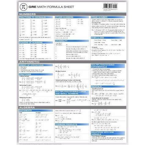 Credit Score Formula Pdf 17 Best Ideas About Math Formula Sheet On Physics Formulas Algebra Help And Algebra