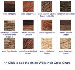 wella color charm chart pdf wella hair color chart see