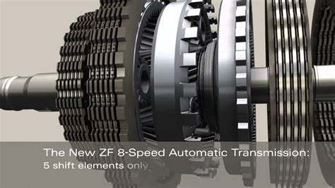 Jeep 8 Speed Transmission Problems Zf 8hp The New 8 Speed Automatic