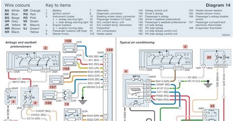 peugeot 206 air conditioning wiring diagram peugeot