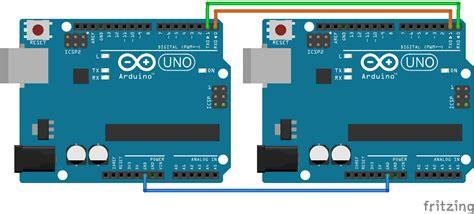 serial communication serial communication between arduino iotguider