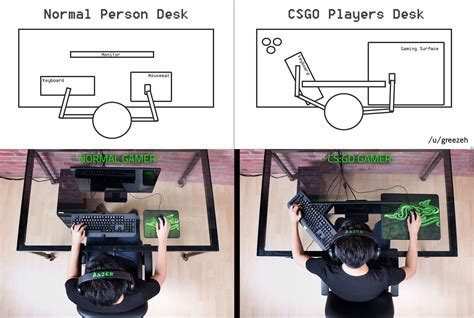 Csgo Memes - csgo desk by gt4tube meme center