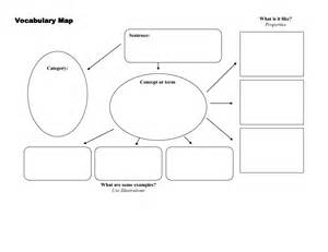 vocabulary graphic organizer templates best photos of vocabulary concept map template