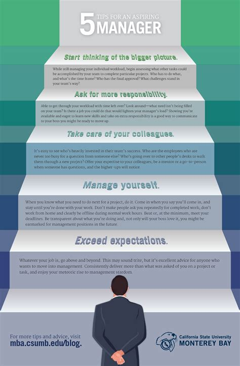 Is Mba Needed To Become A Manager by Tips On How To Become A Manager