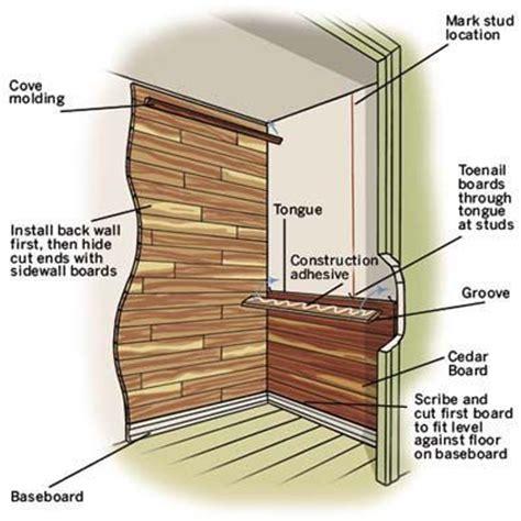 Cedar For Closets Moths by How To Line A Cedar Closet The Cedar Walls And