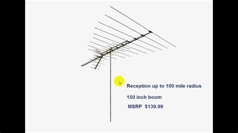 tv antenna review youtube