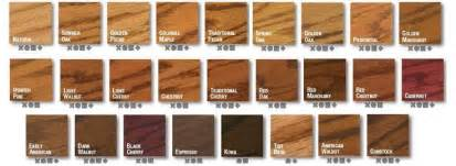 25 best ideas about wood stain color chart on wood types wood plank texture and