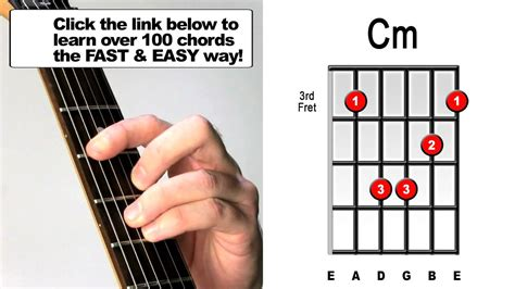 C Minor how to play c minor guitar barre chords