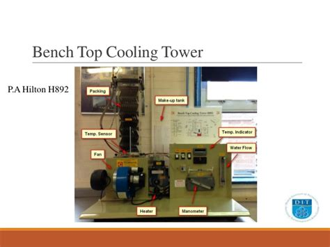 bench top cooling tower thesis preliminary presentation