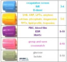 blood collection color guide blood bottles guide geeky medics