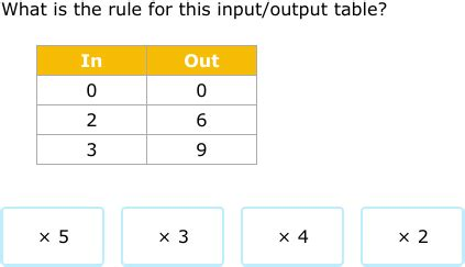input output tables calculator input output table calculator cabinets matttroy