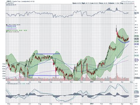 5 trade ideas for monday american electric power home