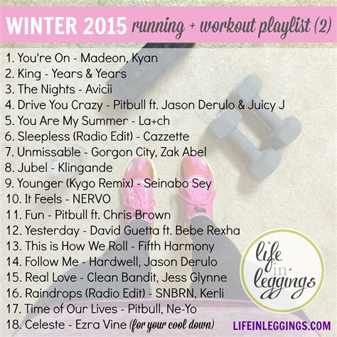another winter workout playlist in