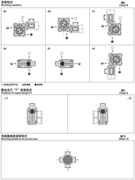 NMRV (NRV) 150 Series Worm Gear Aluminum Alloy Shell