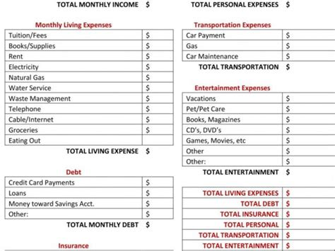 apartment budget pictures apartment budget worksheet jplew