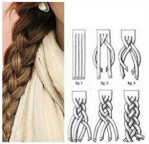 how to braid short hair step by step how to super cute 4 strand braid step by step diagram