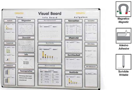 29 Images Of Sqdc Board Ideas Template Eucotech Com Visual Management Board Template