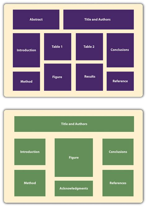 How To Organize A 15 Page Research Paper by Other Presentation Formats