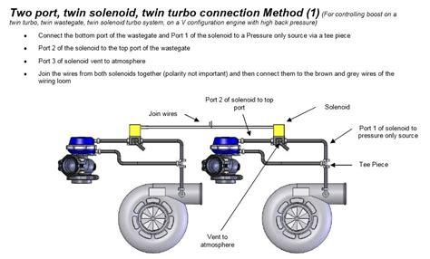 subaru turbo diagram turbo vacuum diagram radio wiring diagram