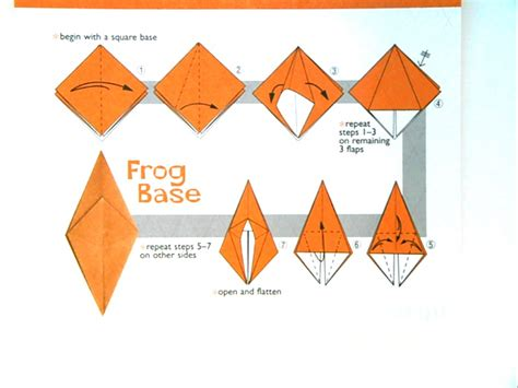 Frog Base Origami - ut 3 origami project honors math 2