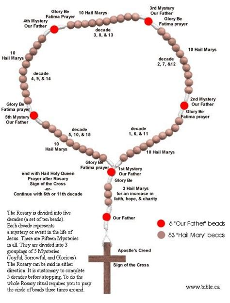 pattern in spanish definition meaning of the rosary beading jewelry tutorial