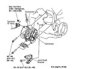 how do i change the alternator on my 2001 mpv