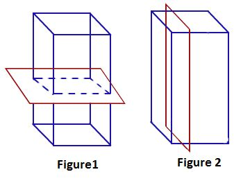 sectioned meaning opinions on cross section geometry