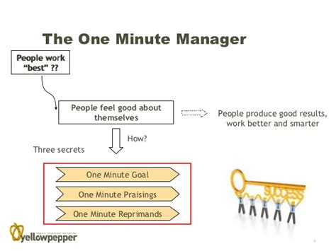 the one minute manager 0007105800 one minute manager