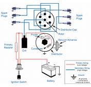 Ignition Distributor Diagram How They Work  Mini Mania Inc