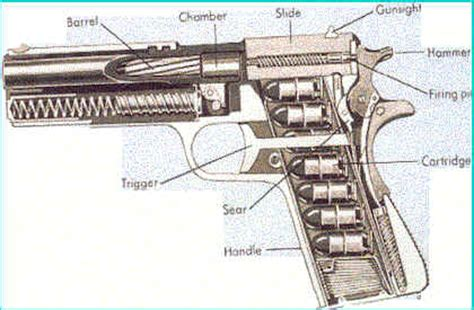 jayrod p garrett the weapons cache guns and gun