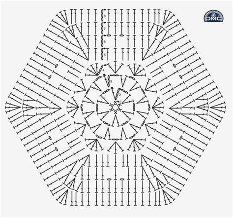 100 piastrelle all uncinetto realizzare un tappeto all uncinetto piastrelle esagonali
