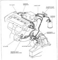 93 mx3 wiring diagram get free image about wiring diagram