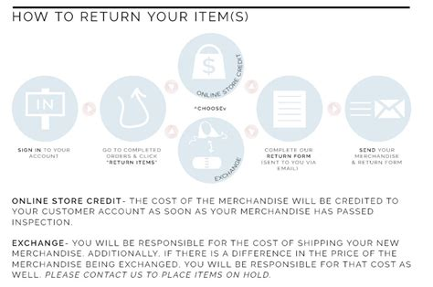 How To Write An Ecommerce Return Policy Template And Exles Your Customer Template