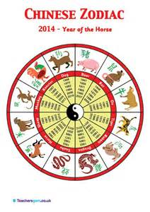 new year 1982 zodiac animal find out which animal year you were born in with