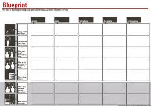 blueprint templates blueprint template purpose to give a sense of how a