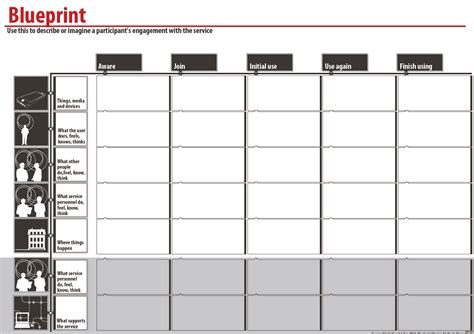 service design blueprint template blueprint template purpose to give a sense of how a