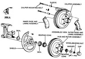 Hydraulic Brake System Components Pdf Disc Brakes