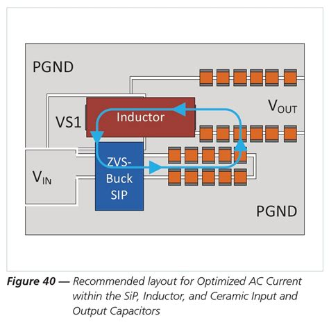pcb layout guidelines pdf more power at higher temperatures a new modular power