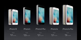 Image result for How big is the iPhone SE?. Size: 322 x 160. Source: www.androidauthority.com