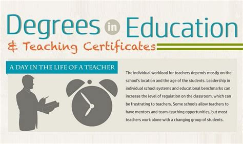 teaching degree degrees in education and teaching certificates