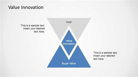blue strategy template value innovation bos strategic concept slidemodel