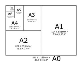 what is the average size of a 2 bedroom apartment what size is a0 a1 a2 a3 a4 standard a sizes for printing