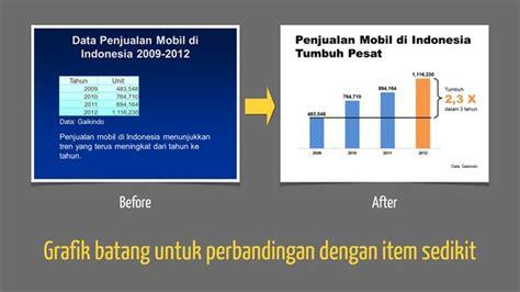 contoh layout presentasi power point contoh slide presentasi powerpoint yang baik dan menarik