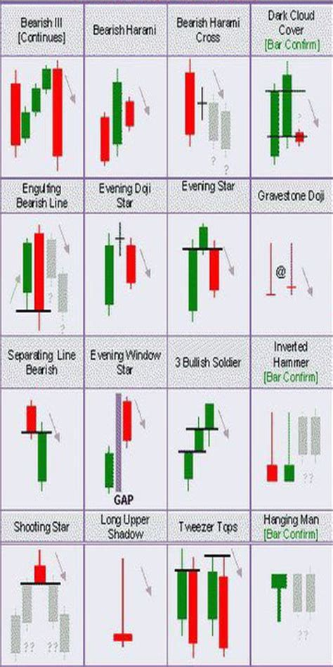 forex candlestick chart patterns pdf forex margin candlestick patterns cheat sheet forex trading