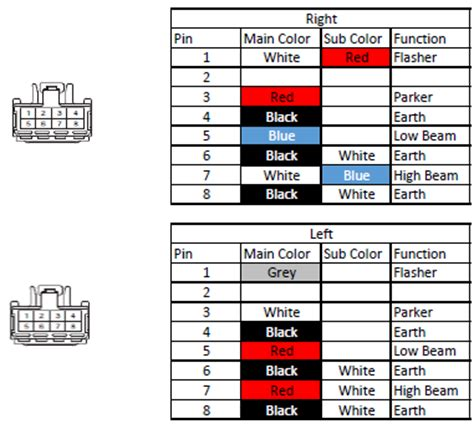 brz headlight pin wiring diagram scion fr s forum