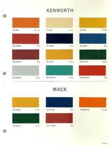 imron automotive paint color chart html autos weblog
