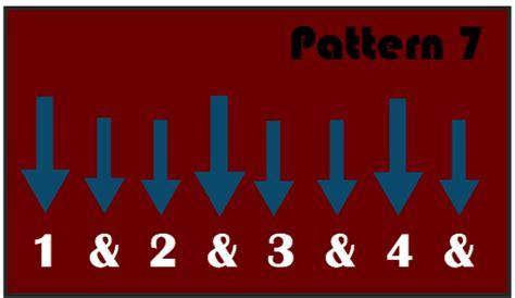 strumming pattern rude magic ว ธ ต คอร ด strum สำหร บคนห ดเล นก ตาร chordcafe