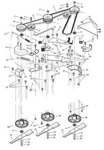 scotts 2554 deere mower wiring diagram deere 235 wiring diagram elsavadorla