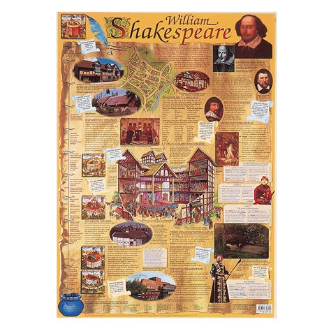 shakespeare biography for middle school william shakespeare poster lp336