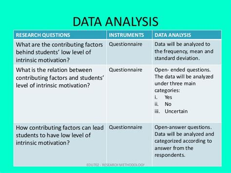 presentation analysis and interpretation of data in research paper do data analysis research qualitative data